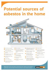 How do I know if I have asbestos in my home?